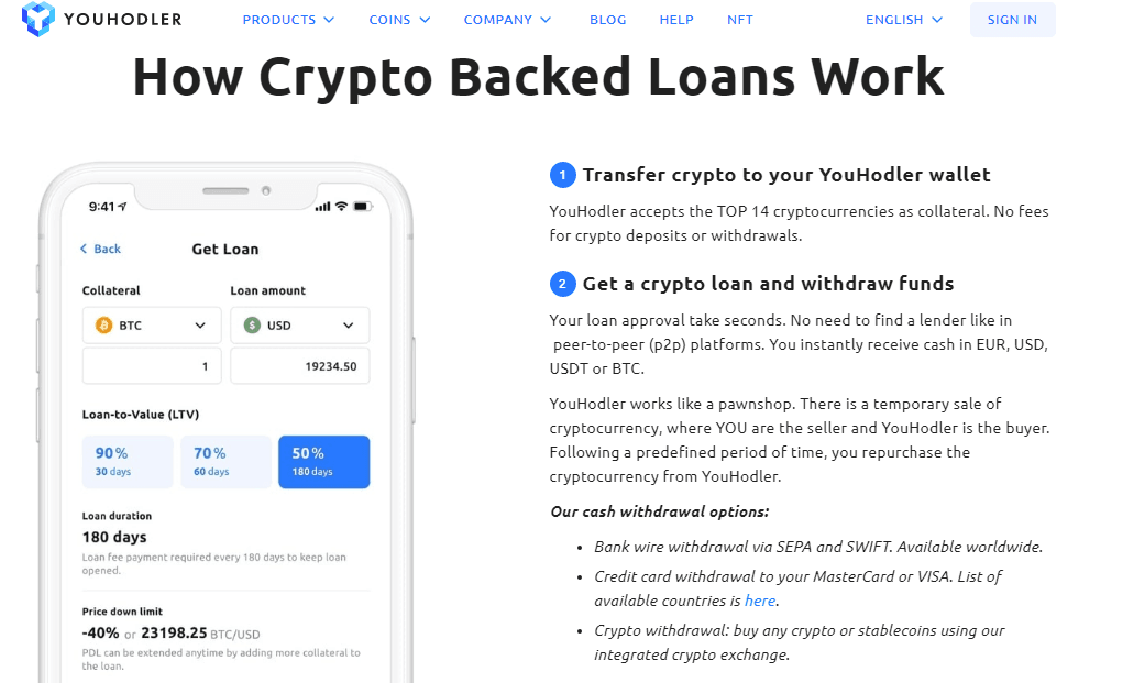 YouHodler Reviews - How a Crypto Loan Works on YouHodler?