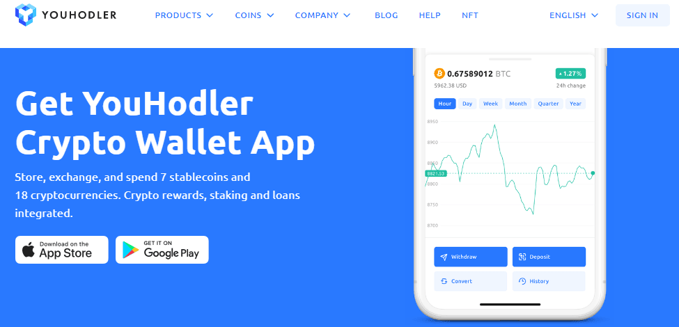YouHodler Reviews - YouHodler Crypto Wallet App